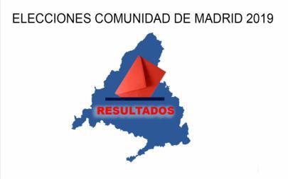 Los partidos de centro derecha ganan en Madrid, Alcobendas y San Sebastián de los Reyes