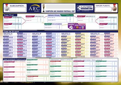 Torneo ARC Madrid Football Cup 14