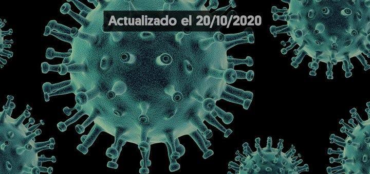 Bajan los casos de Covid-19 en Alcobendas y Sanse, menos en La Moraleja