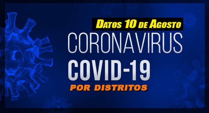 La tendencia cambia y baja el aumento de los casos de Covid-19 en Sanse y Alcobendas.