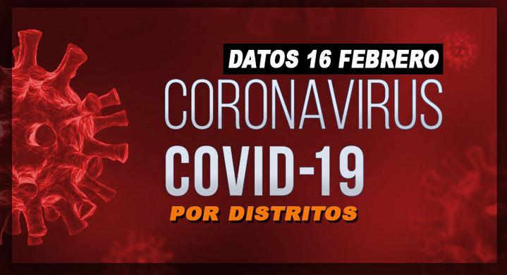 Siguen bajando los casos de Covid-19 en Alcobendas y Sanse