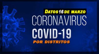 Sigue la tendencia a la baja en los casos de Covid-19 en Alcobendas y Sanse