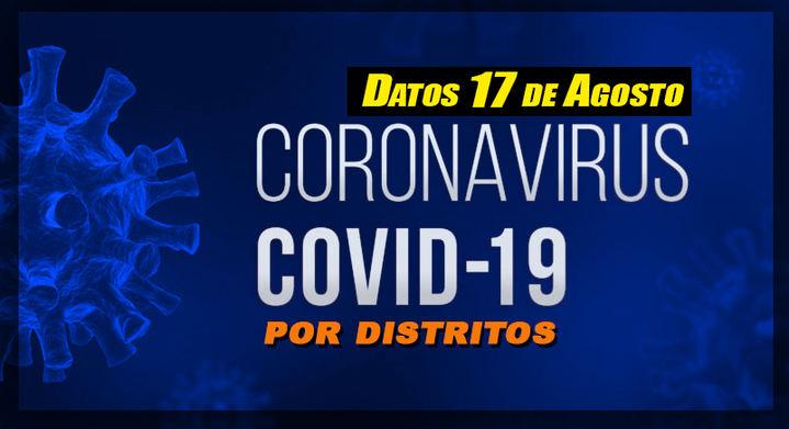 Continúa a la baja los casos de Covid-19 en Sanse y Alcobendas.