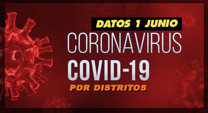 Bajan levemente los casos de Covid-19 en Alcobendas y Sanse.
