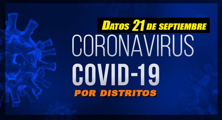Se mantiene la tendencia a la baja de los casos de Covid-19 en Sanse y Alcobendas.