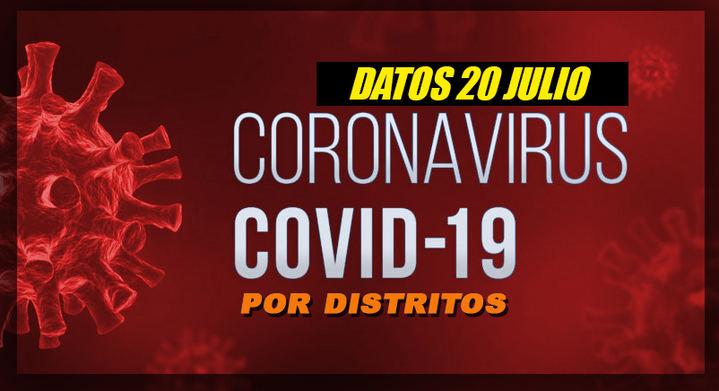 Aumentan considerablemente los casos de Covid-19 en Alcobendas y Sanse