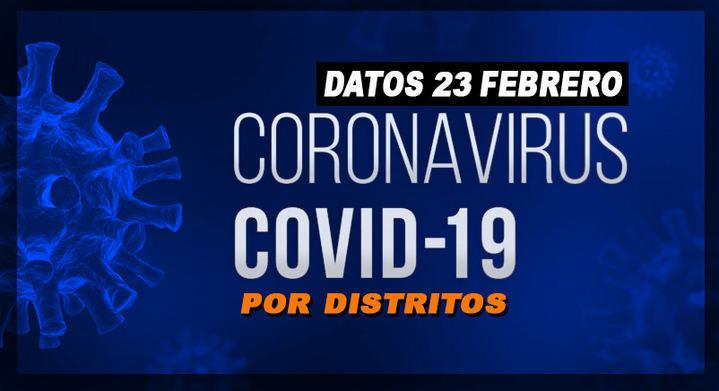 Los casos de Covid-19 en Alcobendas y Sanse siguen a la baja
