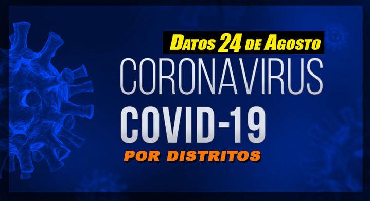 Permanece a la baja los casos de Covid-19 en Sanse y Alcobendas.