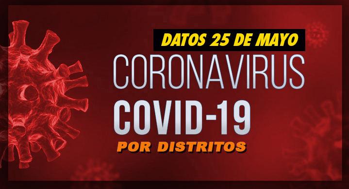 Siguen a la Bajan los casos de Covid-19 en Alcobendas y Sanse menos en las ZBS de La Moraleja y V Centenario.