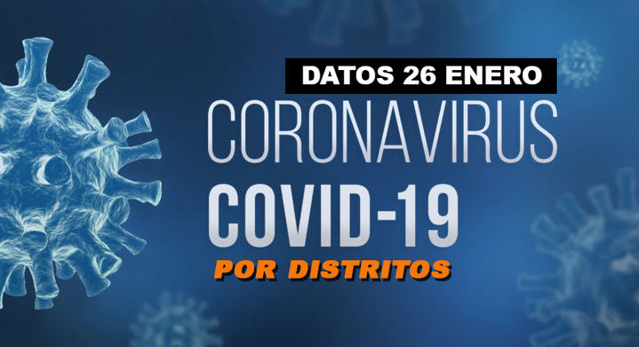 Siguen subiendo de forma drástica los casos de Covid-19 en Alcobendas y Sanse