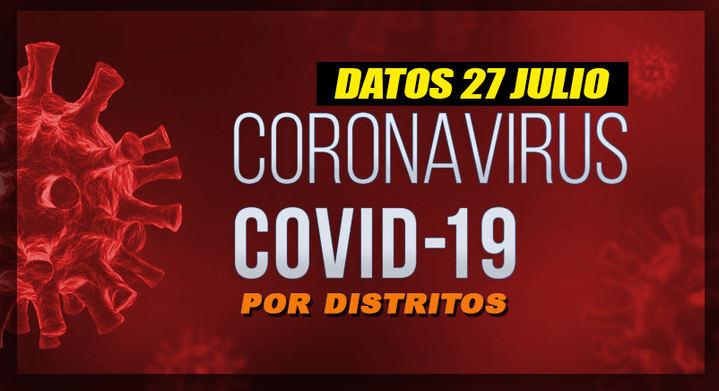 Continúa el aumento de los casos de Covid-19 en Alcobendas y Sanse