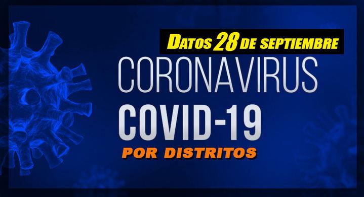 Continua la tendencia a la baja de los casos de Covid-19 en Alcobendas y en Sanse se mantiene igual