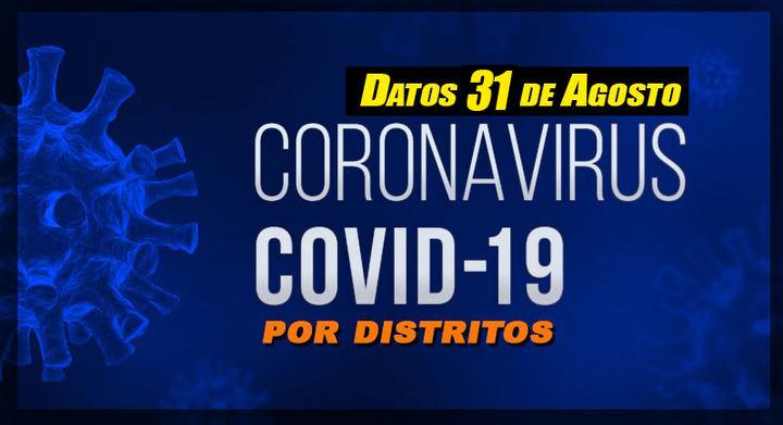 Prosigue a la baja los casos de Covid-19 en Sanse y Alcobendas.