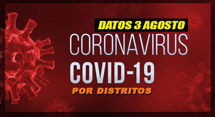 Continúa el aumento de los casos de Covid-19 en Sanse y baja levemente en Alcobendas.