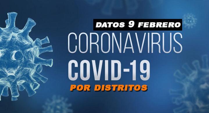 Bajan los casos de Covid-19 en Alcobendas y Sanse en todos sus distritos