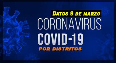Tendencia a la baja en los casos de Covid-19 en Alcobendas y Sanse