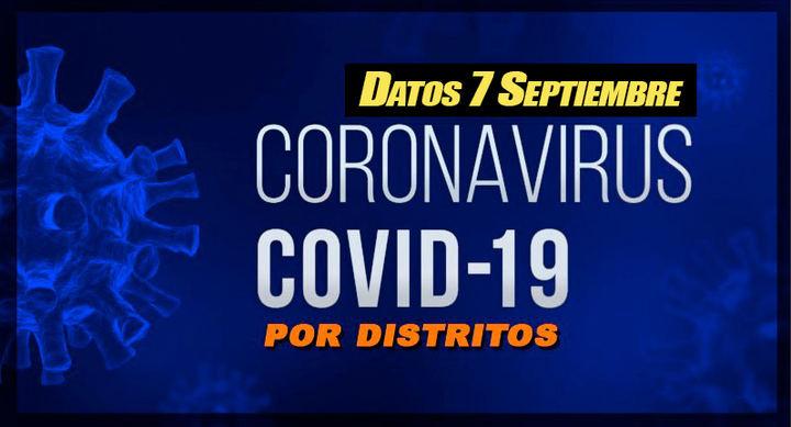 Perdura la bajada de los casos de Covid-19 en Sanse y Alcobendas.