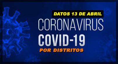 Permanece la tendencia y siguen subiendo los casos de Covid-19 en Alcobendas y Sanse