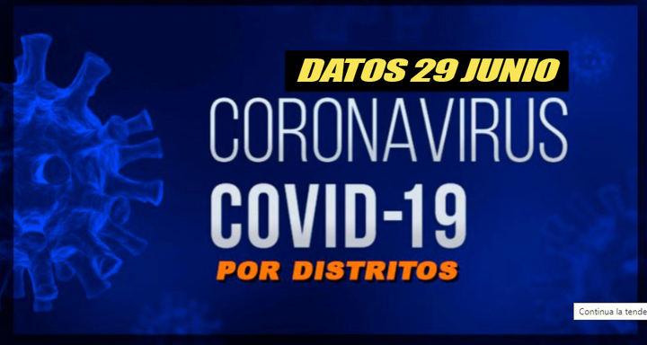 Continua el descenso de los casos de Covid-19 en Alcobendas y Sanse