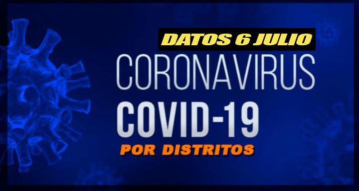 Cambia la tendencia y aumentan los casos de Covid-19 en Alcobendas y Sanse