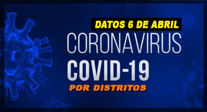Continua la tendencia y siguen subiendo los casos de Covid-19 en Alcobendas y Sanse