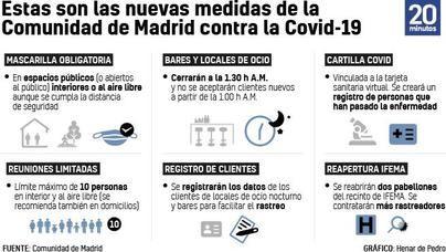 La Comunidad de Madrid estrena la obligatoriedad de uso de mascarilla
